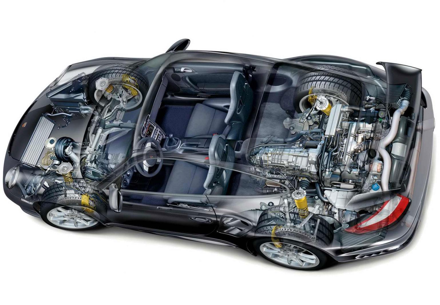 997 GT2 Esquema