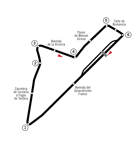 Circuit_Pedralbes
